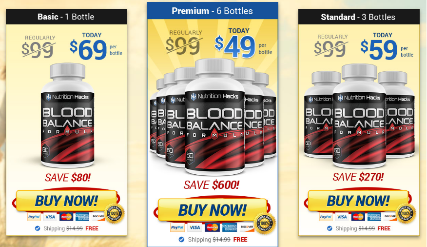 Blood Balance Formula Price In AU