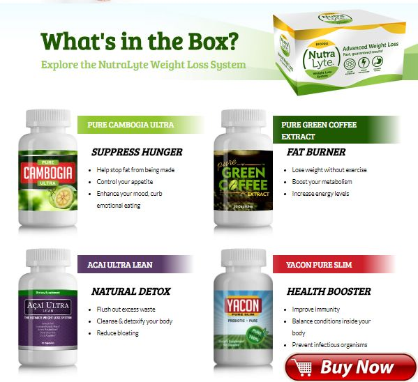Nutra Lyte Weight Loss Pills