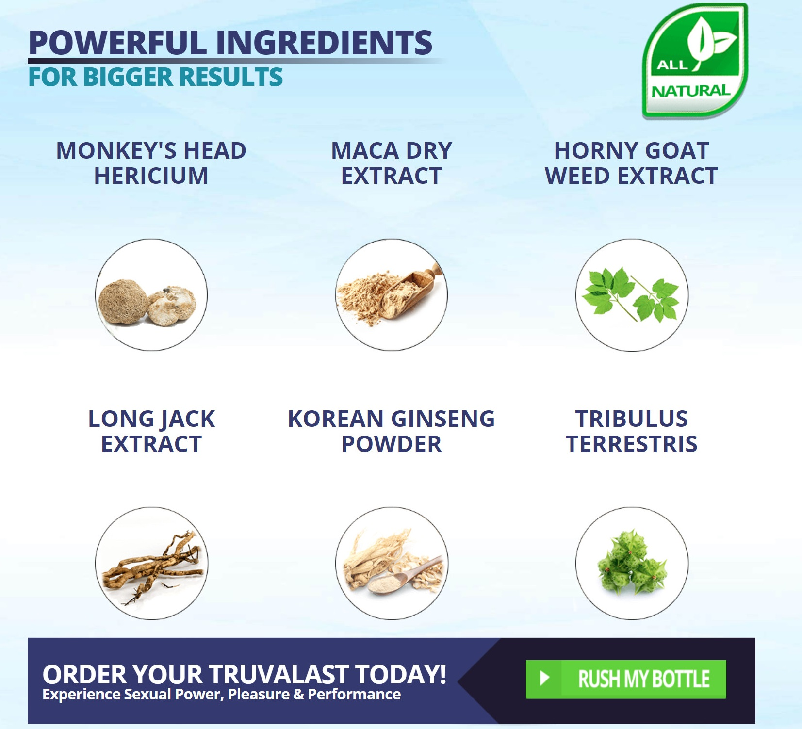 Truvalast Male Enhancement Ingredients